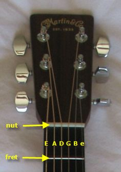 """In the """"Don't You Fret! Standing Waves on a Guitar"""" #science project, students explore the physics of sound as they learn how to predict the locations of standing wave nodes on a guitar's strings. [Source: Science Buddies, http://www.sciencebuddies.org/science-fair-projects/project_ideas/Music_p009.shtml?from=Pinterest] #STEM #scienceproject"""