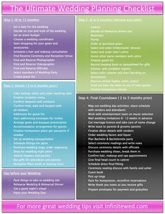 Ultimate Wedding Planning Checklist! Definitely more comprehensive than others I've seen