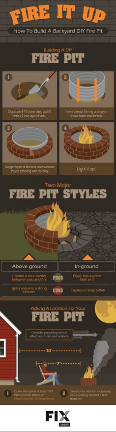 Get your graham crackers and marshmallows ready because building a fire pit in your backyard is easier than you think!