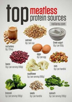 Meatless protein sources. #vegan #meatfree