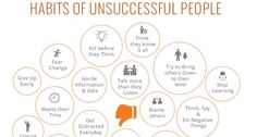 This infographic will show you the wise habits of successful people. They are the reason why they are set apart from the rest.