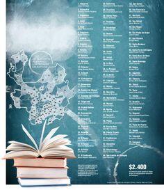 Así Quedaron Asignados los Parques Educativos #Educación