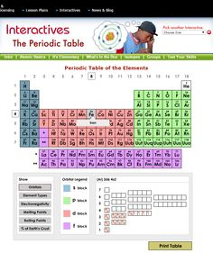 Periodic trends electronegativity ionization energy and atomic interactive periodic tables games urtaz Gallery