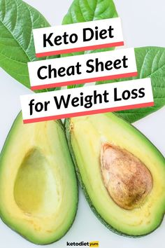 Get into ketosis faster than ever with our keto diet cheat sheet! Everything you need to know about the low-carb ketogenic diet. Ketogenic Diet Meal Plan, Ketogenic Diet For Beginners, Keto Diet For Beginners, Keto Diet Plan, Diet Meal Plans, Keto Diet Review, Diet Plans For Men, Get Into Ketosis Fast, Keto Diet Breakfast