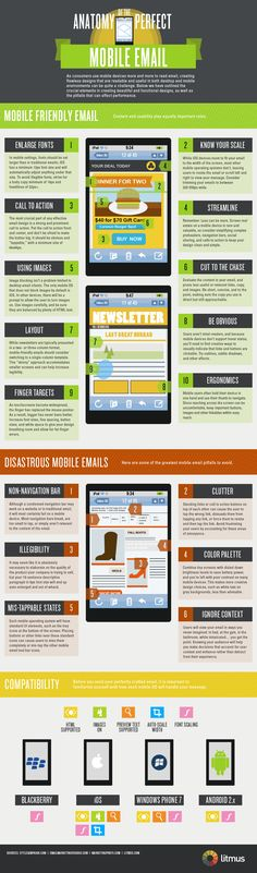 Infographic: Anatomy of the Perfect Mobile Email -> Easy to read infographic on how to layout your email
