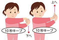 腱鞘炎の正しい治し方!冷やす温める固めるなど対処治療法のホント | 健康生活