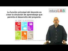"""▶ 1.2. Ideas claves de la unidad """"Aprendizaje basado en proyectos"""" - YouTube"""