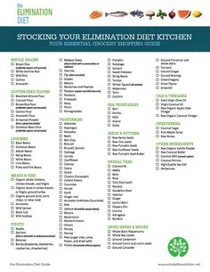is the essential shopping checklist in The Elimination Diet, but I suggest . -This is the essential shopping checklist in The Elimination Diet, but I suggest . Elimination Diet Plan, Paleo Diet, Keto, Paleo Food, Ic Diet, Diet Foods, Paleo Meals, Diet Menu, Diet Journal