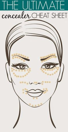 Where To Apply Concealer: