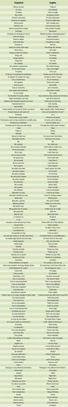 151 frases con las que podrás mantener una conversación en inglés: