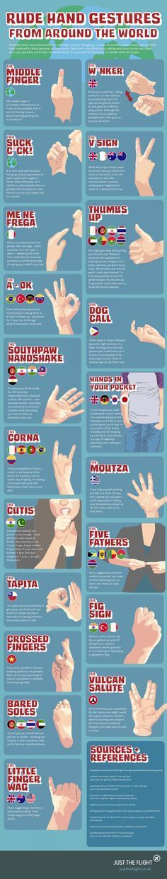 Obscene hand gestures from around the world. Be careful. Some of these gestures are innocent in the U.S., but have very different meanings elsewhere.