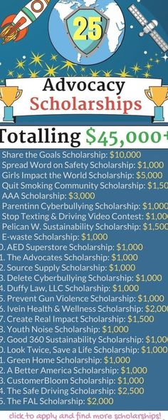 Grants For College, Financial Aid For College, College Planning, Online College, Education College, College Tips, College Checklist, College Dorms, Physical Education