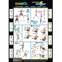 Bodyblade Exercise Chart | Martial Arts Super 6 Wall Chart