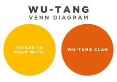 wu-tang venn diagram