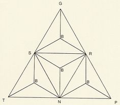 CULTUREVORE - Specialising in design, arts and culture: A Visual Archive of Colour Systems Basic Geometry, Geometry Shape, Geometry Pattern, Sacred Geometry, Geometric Drawing, Geometric Art, Letter Art Design, Flower Of Life Symbol, Le Triangle