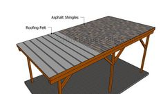 This step by step diy woodworking project is about how to build a flat roof carport. Learn how to make a carport with a flat roof out of wood. Woodworking Software, Woodworking Projects That Sell, Woodworking Furniture, Fine Woodworking, Woodworking Guide, Woodworking Patterns, Custom Woodworking, Woodworking Crafts, Diy Carport