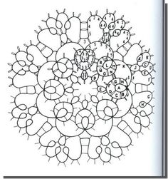 http://a392.idata.over-blog.com/593x633/1/74/29/42/Gratuit/Frivolite/31-schema.jpg