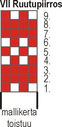 Nordic Yarns and Design since 1928 Knitting Charts, Diy And Crafts, Yarns, Design, Knitting Tutorials