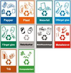 återvinningsskyltar - Sök på Google