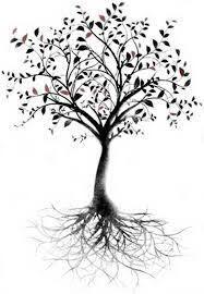 """Résultat de recherche d'images pour """"arbre de vie tatouage poignet"""""""