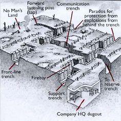 trench.jpg (384×386)