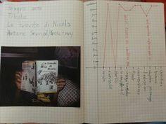 Le trovate di Nicola- Sempe'Goscinny- Diagramma di apprezzamento #recensionijunior   Francesco ama i diagrammi, quindi abbiamo avuto questa una bella idea per mantenere una memoria e recensire seppur schematicamente un libro, senza tanto impegnare il bambino. Si tratta di stabilire dei criteri di valutazione uguali per tutti i libri e di dare dei punteggi da 1 a 10 e lode, inserendoli in un diagramma. I criteri scelti sono stati i seguenti: -Copertina(è una copertina che invoglia…