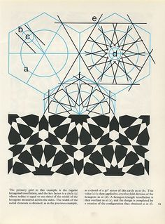 Geometric Pattern Design, Geometry Pattern, Geometry Art, Geometric Designs, Islamic Designs, Islamic Art Pattern, Arabic Pattern, Pattern Drawing, Pattern Art