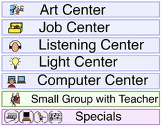 Labels and Locators Visual Schedule Printable, Schedule Cards, Mayer Johnson, Job Center, Computer Center, Classroom Schedule, Teaching Life Skills, Social Skills