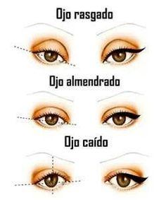 Tipos de delineado para cada ojo