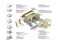 Gallery - 8 Public Housing Winning Proposal / BAT (Bilbao Architecture Team) + HUT! (Hut Arkitektura) - 8