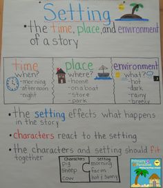 Love this #setting anchor chart! Why Does the Setting Matter? & TWO Setting Freebies!