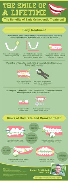 Preventive orthodontics can help fix problems before they worsen.