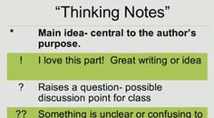 Thinking Notes: A Strategy to Encourage Close Reading.  Great videos to use for lessons on this site!