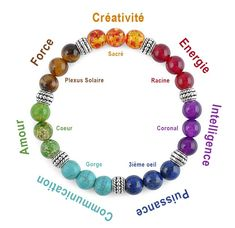 Great Harmonie des 7 chakras bijouterie Harmony of 7 jewelry chakras Chakra Jewelry, Chakra Bracelet, Yoga Jewelry, Wire Jewelry, Beaded Jewelry, Jewelery, Handmade Jewelry, Beaded Necklace, Yoga Bracelet