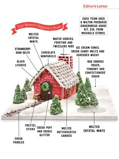 December 2015 issue of Food Network Magazine. Gingerbread house http://bit.ly/1pnEq81