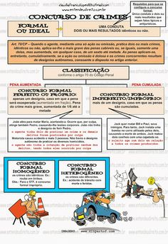 ENTENDEU DIREITO OU QUER QUE DESENHE ???: CONCURSO DE CRIMES Mental Map, Study Motivation, Law School, Finance, Preschool, Science, Education, Leis, Belem