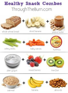 Healthy Snack Combos to help you get fit and eat lean!