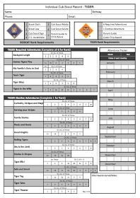 Tracking, planning, and recognition are so important in Cub Scouts.  This new tracking sheet will help you be able to keep track of whe... Cub Scout Bear Requirements, Cub Scout Crafts, Cub Scout Activities, Work Sheet, Scout Leader, Lion Cub, Scout Camping, Tiger Cubs, Bear Cubs