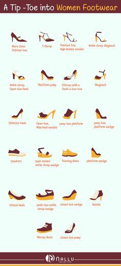 Creative Of Shoes  Hope Heartbreak Amp High Heels  Pinterest  Types Of Shoes