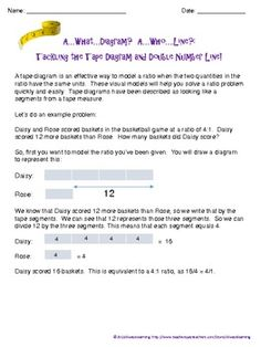 3rd Grade Math Problem Solving tape diagram | Common Core ...