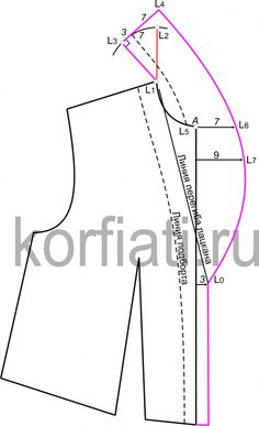 Amazing Sewing Patterns Clone Your Clothes Ideas. Enchanting Sewing Patterns Clone Your Clothes Ideas. Bodice Pattern, Collar Pattern, Jacket Pattern, Sewing Dress, Dress Sewing Patterns, Clothing Patterns, Techniques Couture, Sewing Techniques, Sewing Collars