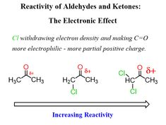 Aldehyde and ketone reactivity electronic effect Organic Synthesis, Chemistry Lessons, Chemical Reactions, Organic Chemistry, Science And Nature, Positivity, Education, Electronics, Tips