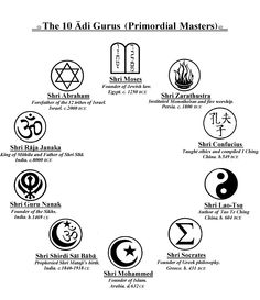 The Adi Gurus or the Primordial Masters - who gave us the true knowledge of the Spirit.