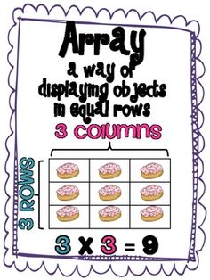 Multiplication Situations Unit- Amy Lemons