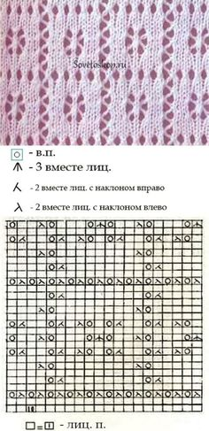 Baby Knitting Patterns Techniques www. Lace Knitting Stitches, Lace Knitting Patterns, Knitting Charts, Lace Patterns, Knitting Designs, Hand Knitting, Stitch Patterns, Knitting Needles, Crochet Afghans