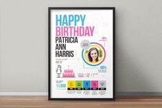 Birthday Infographic – Send personal information and modify up to three infographic elements for the price stated above. Each extra modification is available for an additional $5. If you want to add more information, please check our options for custom made giftographics.