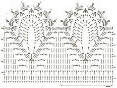 beauty borders to crochet for dress and fashion | make handmade, crochet, craft
