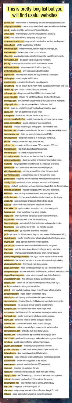 List of useful websites.