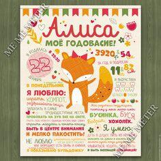 плакат постер на день рождение: 24 тыс изображений найдено в Яндекс.Картинках