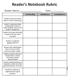 The Reader's Notebook | Scholastic.
